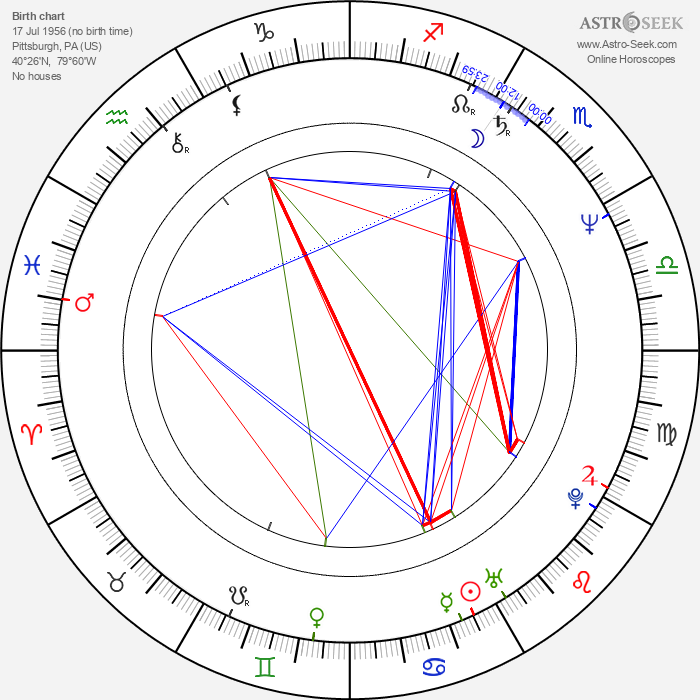 Margot Rose - Astrology Natal Birth Chart