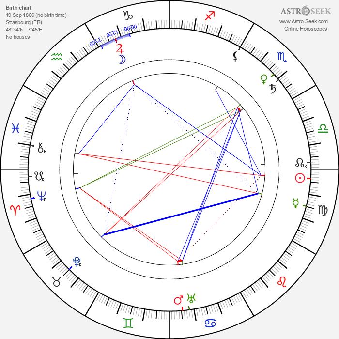 Marguerite Deval - Astrology Natal Birth Chart