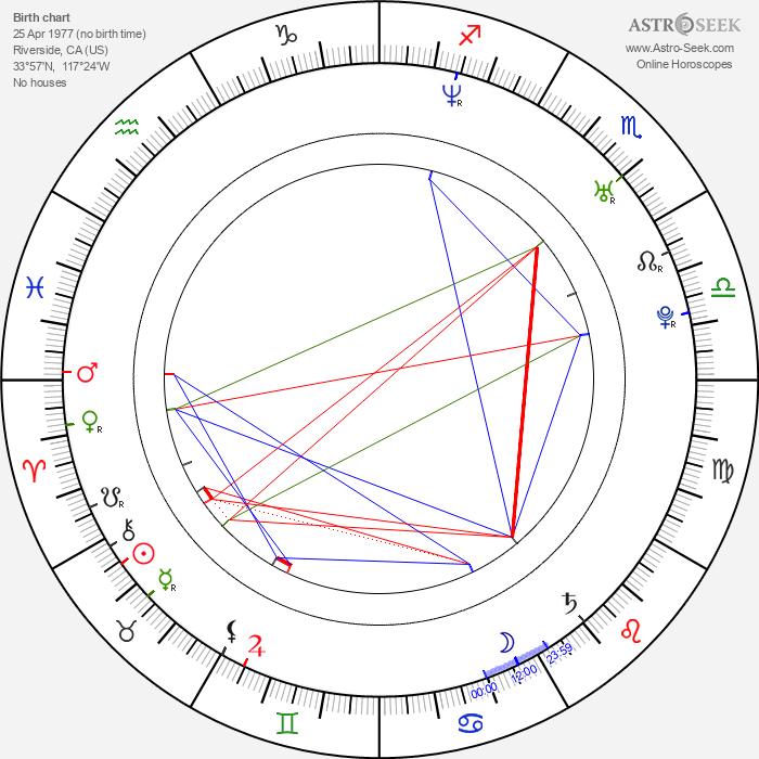 Marguerite Moreau - Astrology Natal Birth Chart