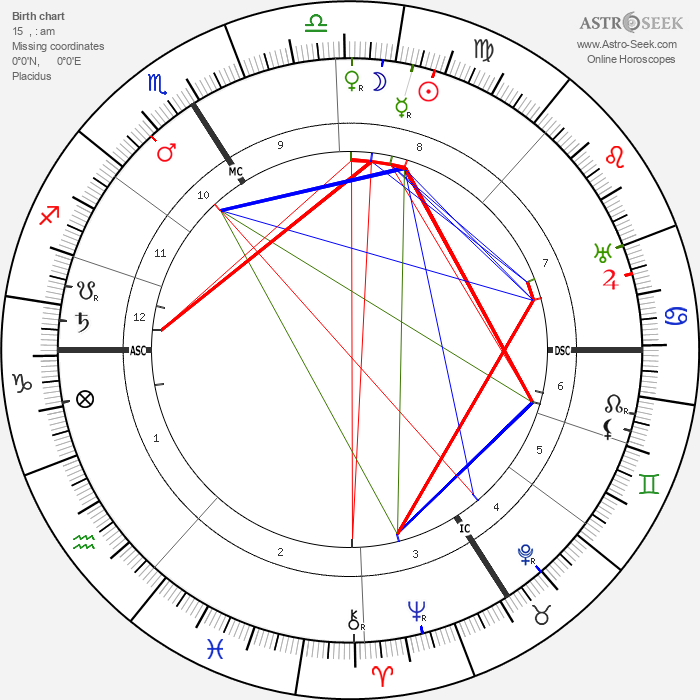 Marguerite Moreno - Astrology Natal Birth Chart