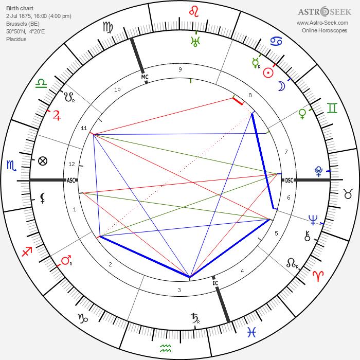 Marguerite Sylva - Astrology Natal Birth Chart