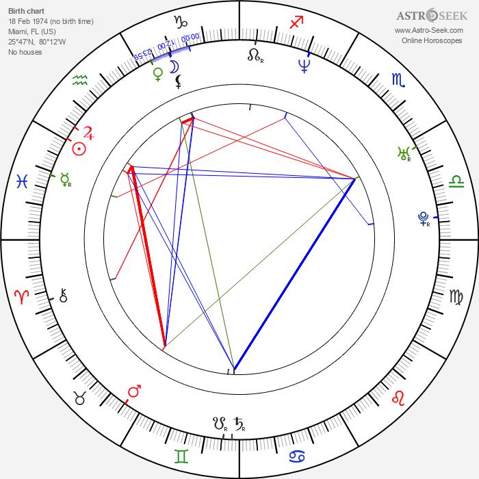Mari Morrow - Astrology Natal Birth Chart