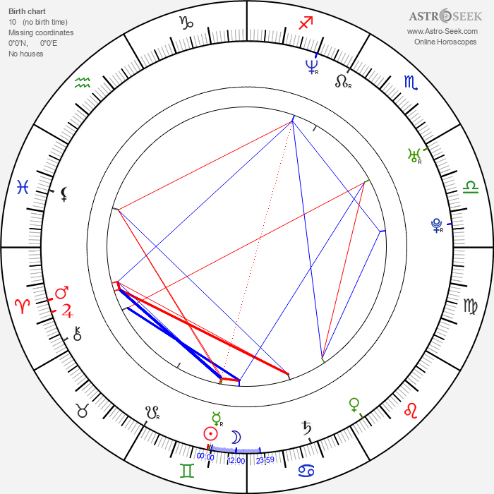 Mari Palo - Astrology Natal Birth Chart