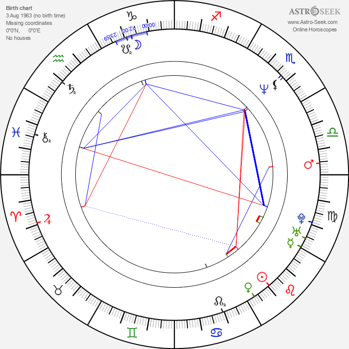 Mari Pau Huguet - Astrology Natal Birth Chart