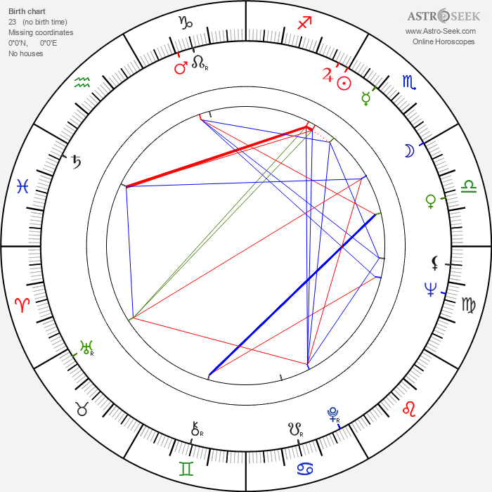 Mari Töröcsik - Astrology Natal Birth Chart