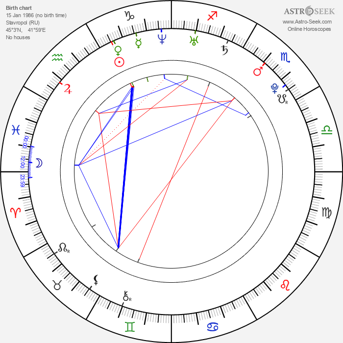 Maria Abakumovová - Astrology Natal Birth Chart