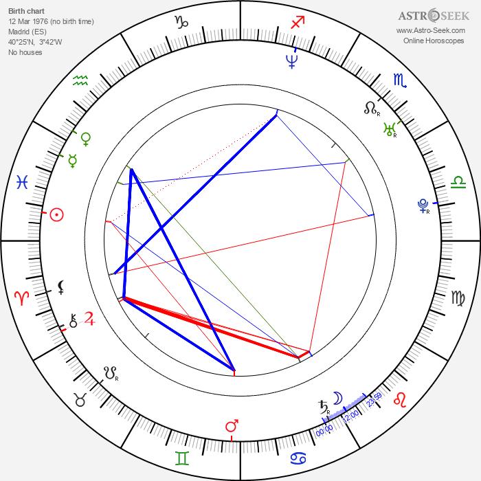 María Adánez - Astrology Natal Birth Chart