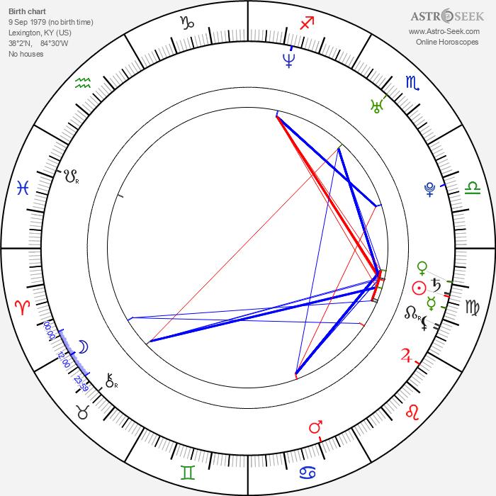Maria Arcé - Astrology Natal Birth Chart
