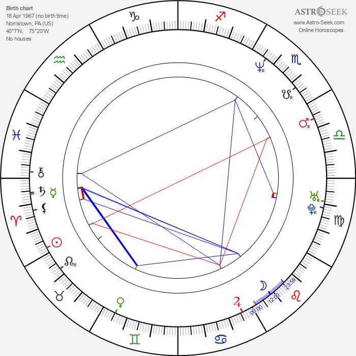 Maria Bello - Astrology Natal Birth Chart