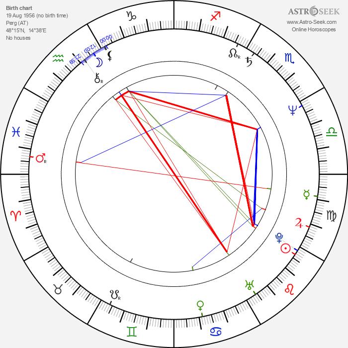 Maria Berger - Astrology Natal Birth Chart