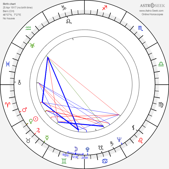 Maria Bibikov - Astrology Natal Birth Chart