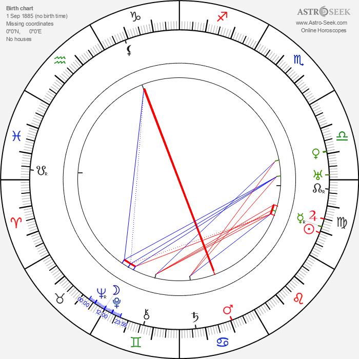 María Brú - Astrology Natal Birth Chart