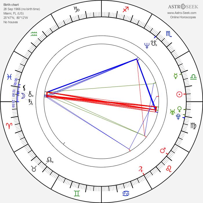Maria Canals-Barrera - Astrology Natal Birth Chart