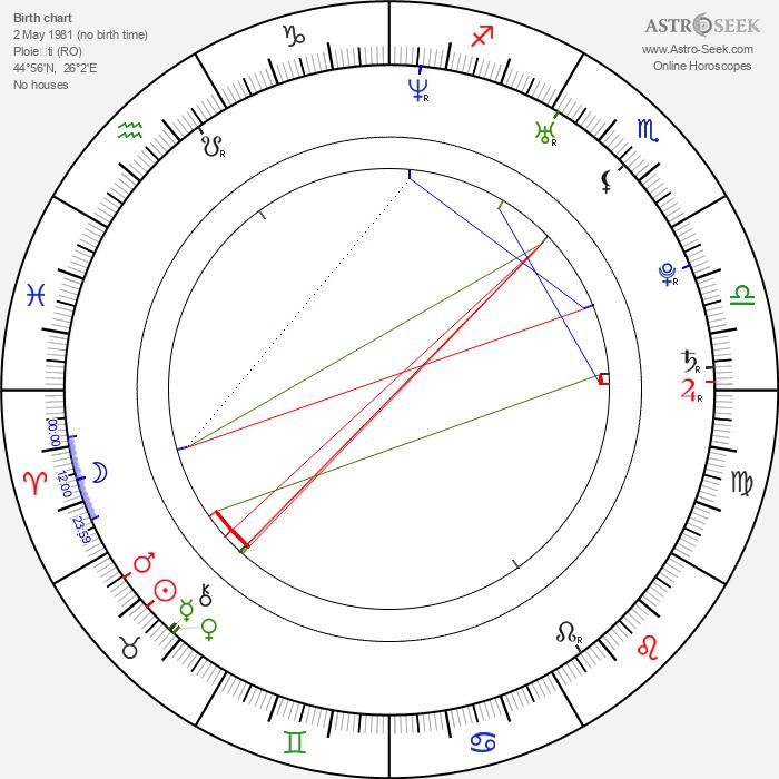 Maria Dinulescu - Astrology Natal Birth Chart