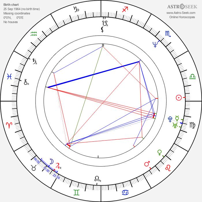 Maria Doyle Kennedy - Astrology Natal Birth Chart