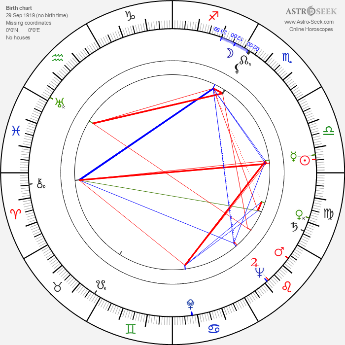 Mária Ďuričková - Astrology Natal Birth Chart