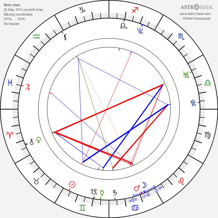 Maria Fernanda Candido - Astrology Natal Birth Chart