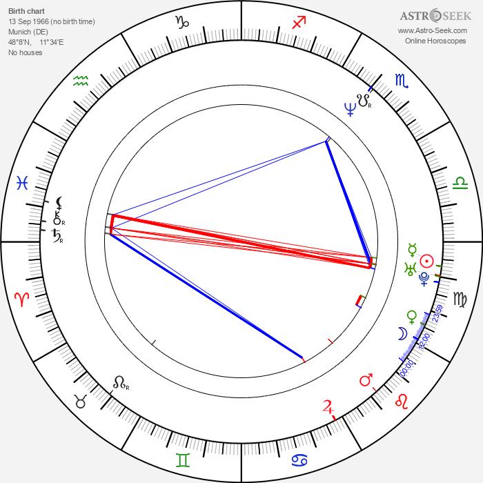 Maria Furtwängler - Astrology Natal Birth Chart