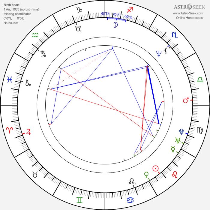 María Gabriela Epumer - Astrology Natal Birth Chart