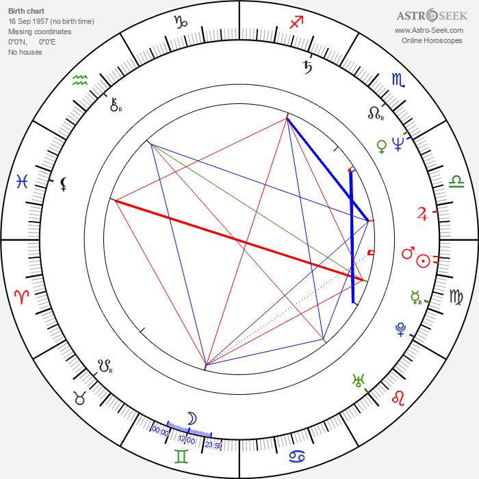 Maria Gladkowska - Astrology Natal Birth Chart