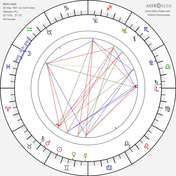 Maria Góralczyk - Astrology Natal Birth Chart