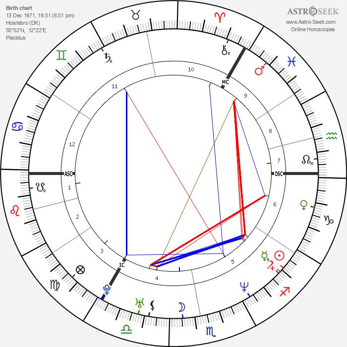 Maria Hirse - Astrology Natal Birth Chart