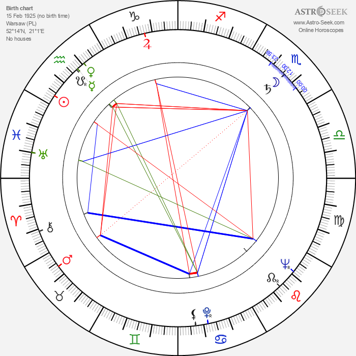 Maria Homerska - Astrology Natal Birth Chart