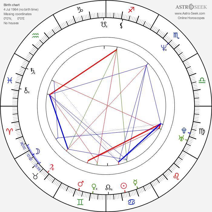 María Isabel Díaz - Astrology Natal Birth Chart