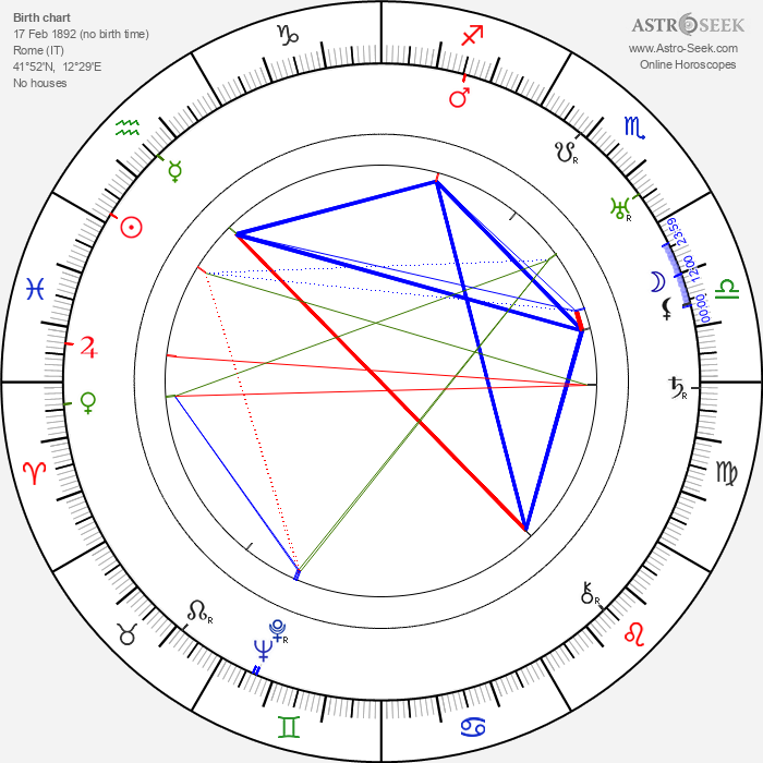 Maria Jacobini - Astrology Natal Birth Chart