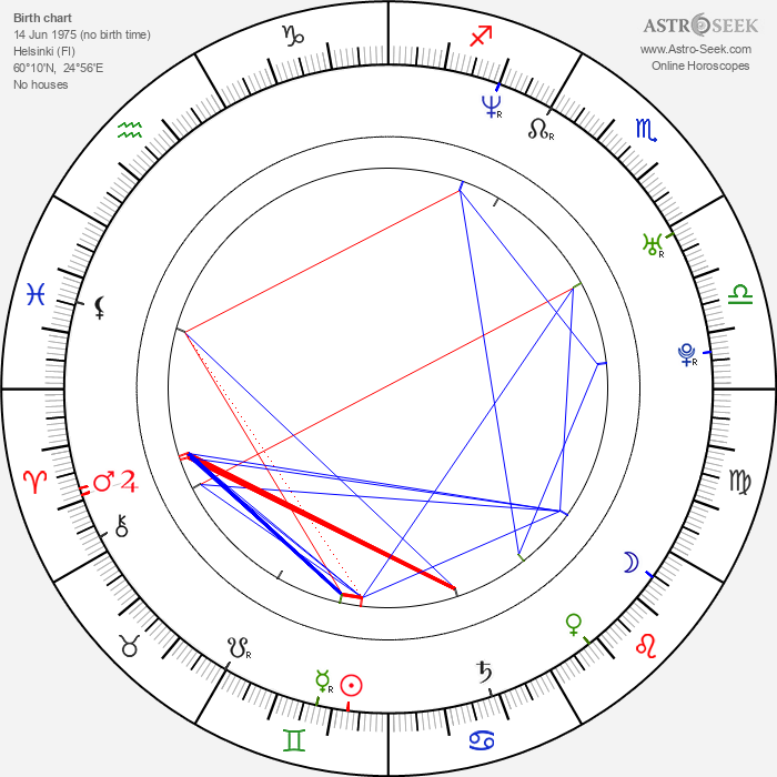 Maria Järvenhelmi - Astrology Natal Birth Chart