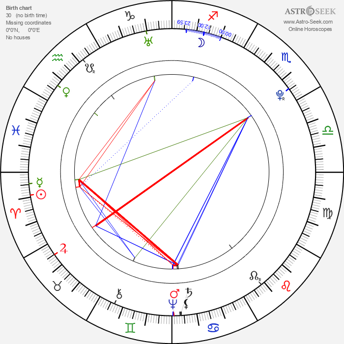 Maria Josepha - Astrology Natal Birth Chart