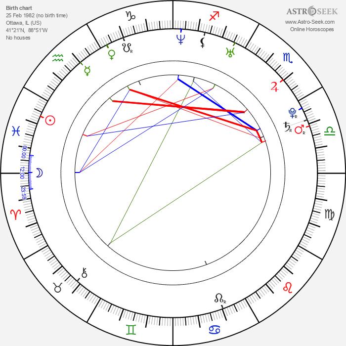 Maria Kanellis - Astrology Natal Birth Chart