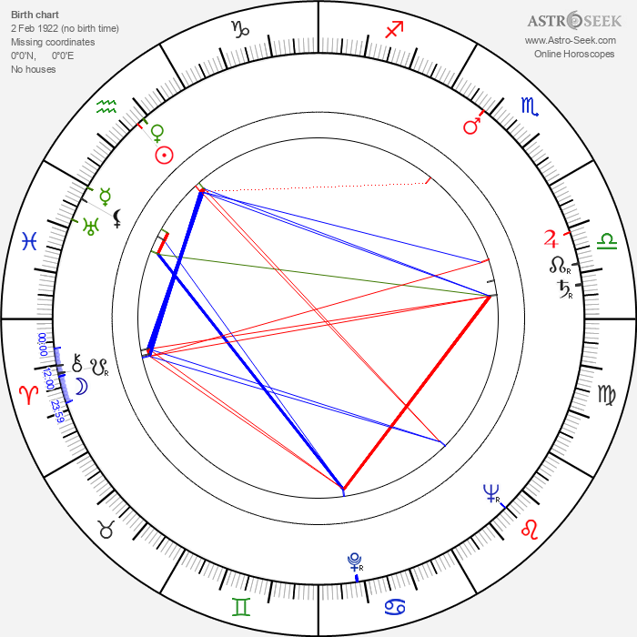 Maria Koscialkowska - Astrology Natal Birth Chart