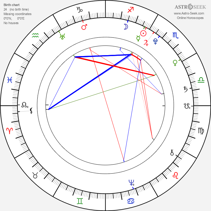 Maria Luisa of Spain - Astrology Natal Birth Chart