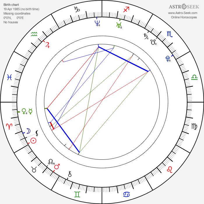 Maria Mashkova - Astrology Natal Birth Chart