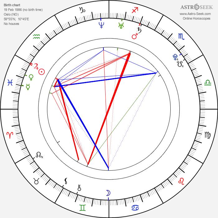Maria Mena - Astrology Natal Birth Chart