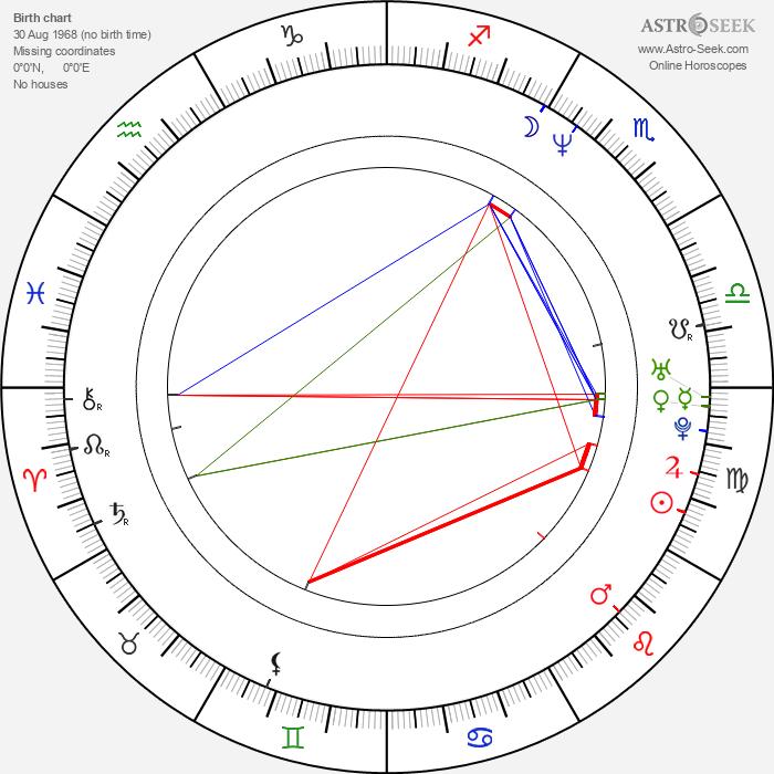 Maria Michela Mari - Astrology Natal Birth Chart