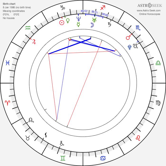 Maria Ozawa - Astrology Natal Birth Chart