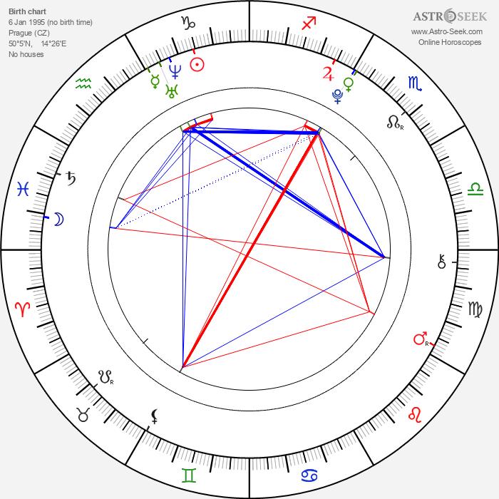 Maria Pavlovová - Astrology Natal Birth Chart