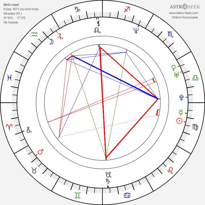 Maria Peszek - Astrology Natal Birth Chart