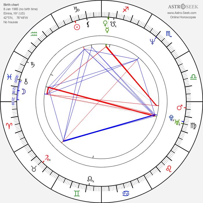 Maria Pitillo - Astrology Natal Birth Chart