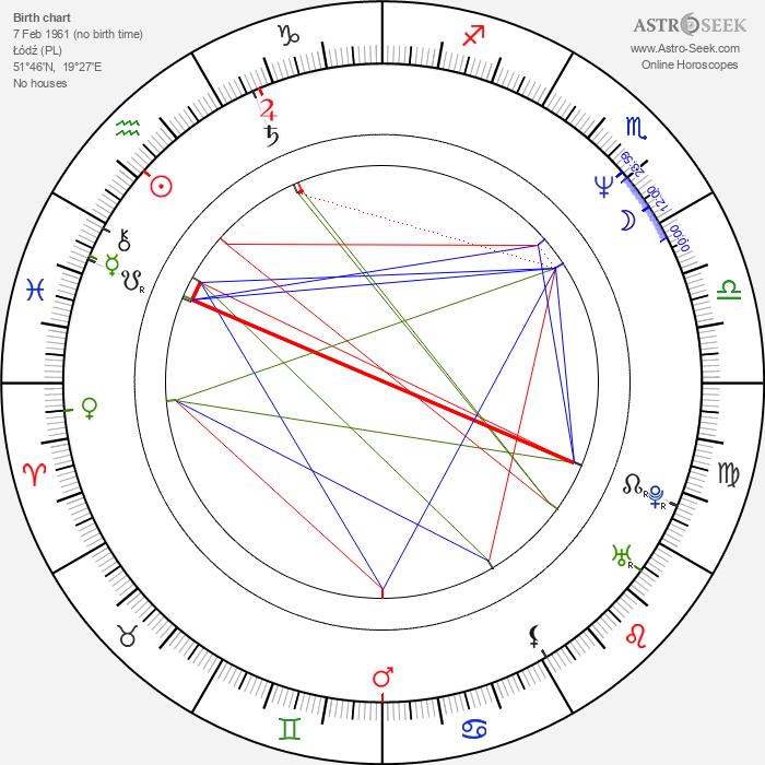 Maria Probosz - Astrology Natal Birth Chart