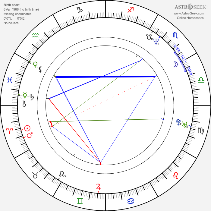 Maria Rådsten - Astrology Natal Birth Chart