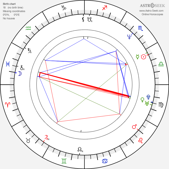 Maria Rangel - Astrology Natal Birth Chart