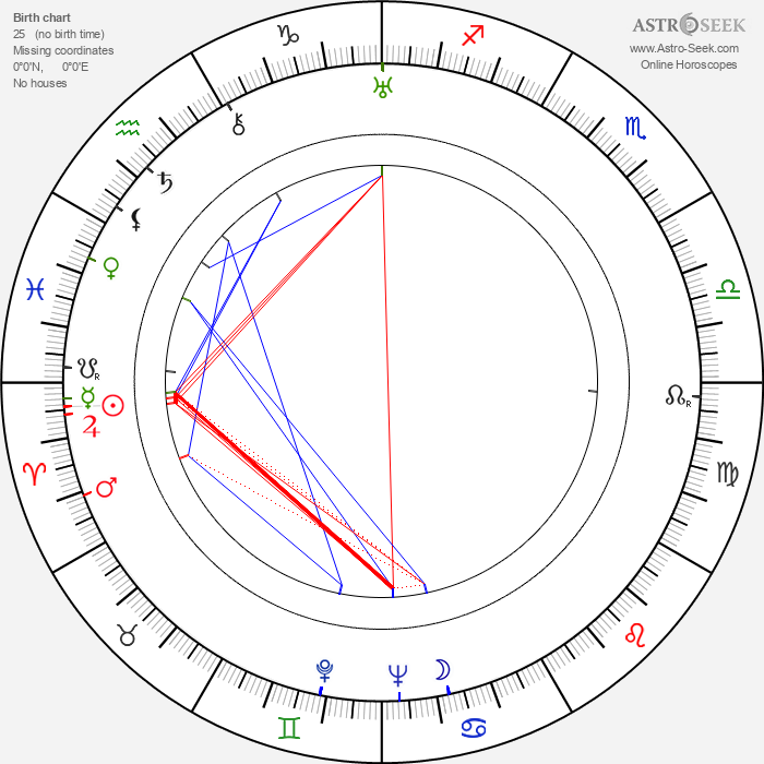 Maria Ray - Astrology Natal Birth Chart