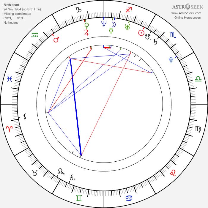 Maria Riesch - Astrology Natal Birth Chart