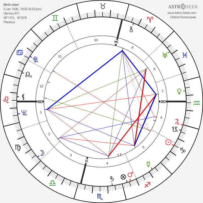 Maria Schell - Astrology Natal Birth Chart