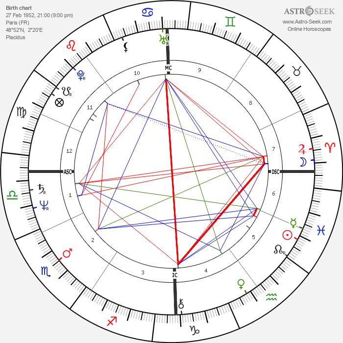 Maria Schneider - Astrology Natal Birth Chart