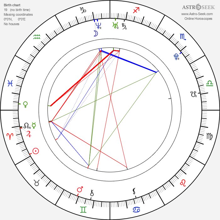 Maria Sharapova - Astrology Natal Birth Chart