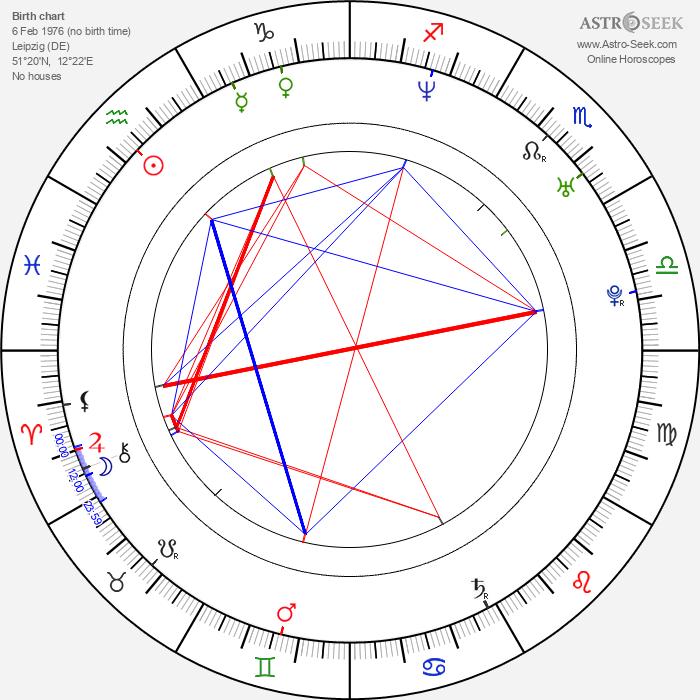 Maria Simon - Astrology Natal Birth Chart
